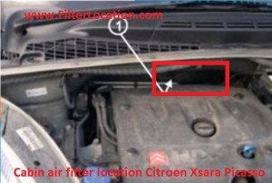 Cabin Air Fitler Location Citroen Xsara Picasso X