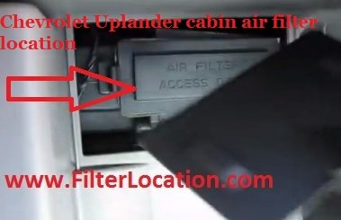 2005 chevy uplander fuse box diagram wiring diagram for car engine 2002 blazer rear fuse box also eurovan fuse box together cabin fuse box diagram 2009