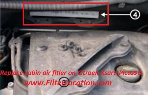 Replace cabin air fitler on Citroen Xsara Picasso