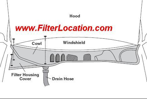 1997-1998 Volvo s90 cabin air filter location