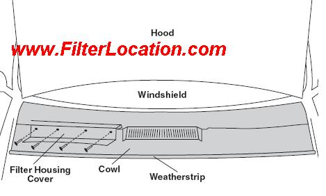 2002-2005  Volkswagen Passat cabin air filter location