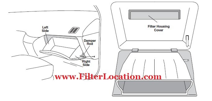 2010 Toyota Sienna cabin air fitler location