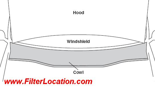 Audi A6 cabin air fitler location