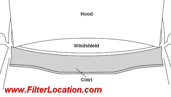 Audi A6 cabin air fitler location
