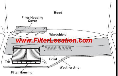Audi TT MK1  cabin air filter location