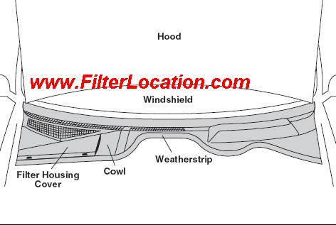 Cadillac Cattera cabin air filter location