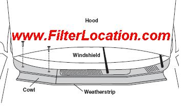 Lincoln Continental cabin air filter location