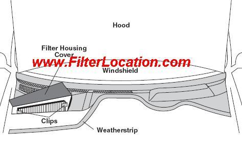 locate cadillac catera cabin air filter