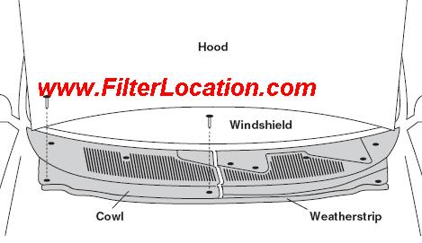 Locate Ford Mercury Cougar cabin air filter
