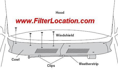 Locate Ford Mercury Sable pollen filter
