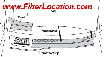 Replace 1995-1997 Lincoln Continental cabin air filter