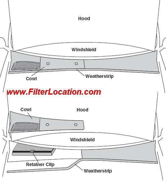 Replace 2001-2004 Audi A6 cabin air filter