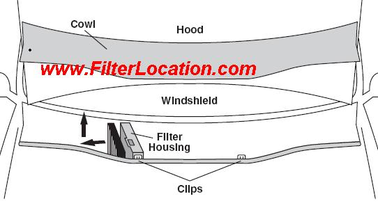 Replace Audi A6 cabin air filter
