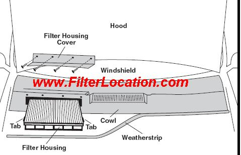Volkswagen Passat B5 facelift  cabin air filter location
