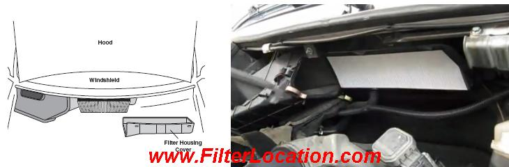 Dodge Sprinter air conditioning filter location