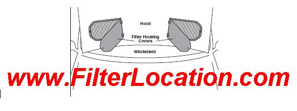 Bmw 740i cabin air filter location