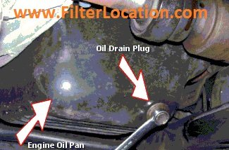 Locate oil drain plug