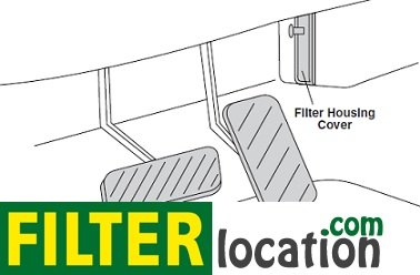 Cadillac Seville cabin air filter location