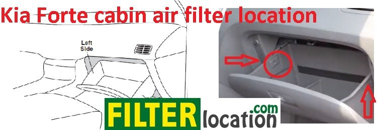 Kia Forte cabin air filter location