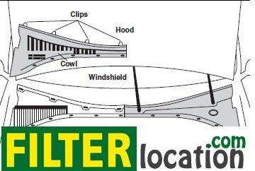 Locate Ford Thunderbird cabin air filter