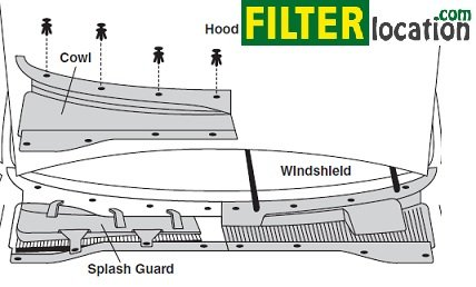 Mercury Mariner Hybrid cabin air filter locationFilterLocation.com
