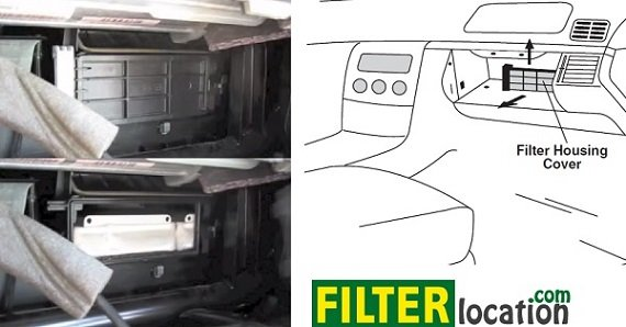 Where is located Mercedes-E320  cabin air filter