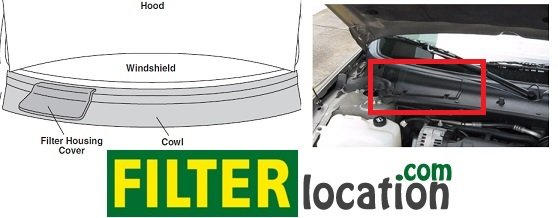 Locate Cadillac DTS cabin air filter