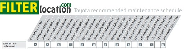 Cabin air filter Toyota Tacoma recommended maintenance schedule