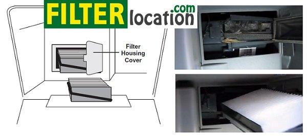 Change Chevrolet Venture cabin air filter