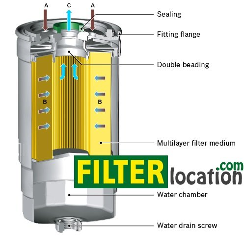 What is a fuel filter