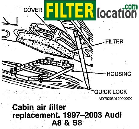 Change cabin filter on 1997-2003 Audi A8 models