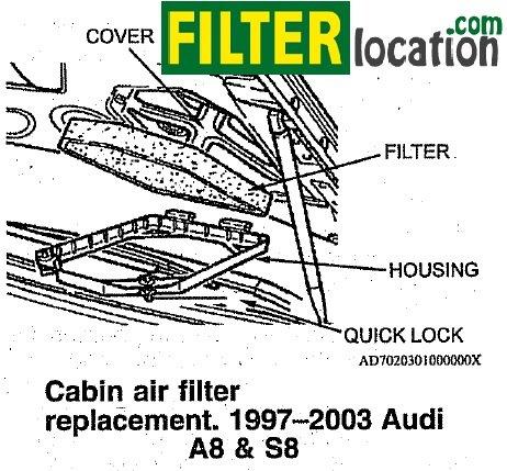 Change cabin filter on 1997-2003 Audi A8 models