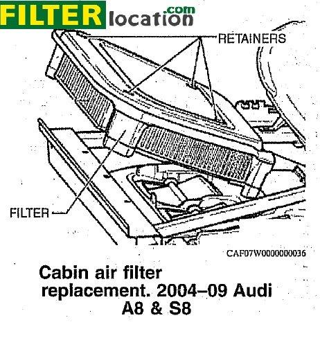 Change cabin filter on 2004-2009 Audi A8 models