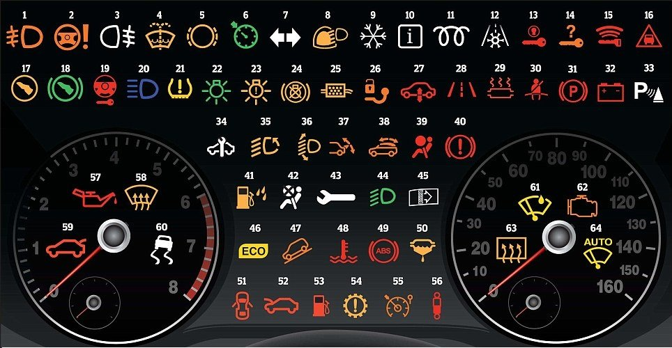 Common cars dashboard warning – alert lights