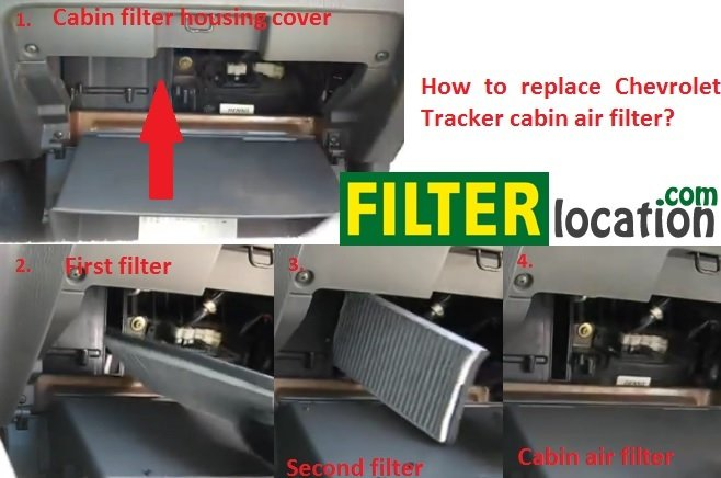 Chevrolet Tracker Cabin Air Filter Location
